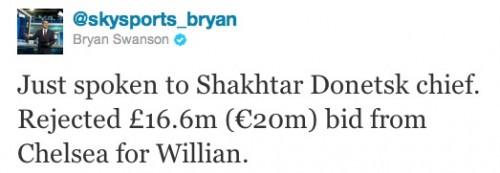 Brian Swanson Tweet