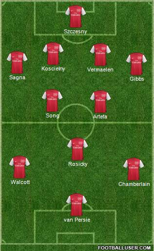 Arsenal Team vs Milan