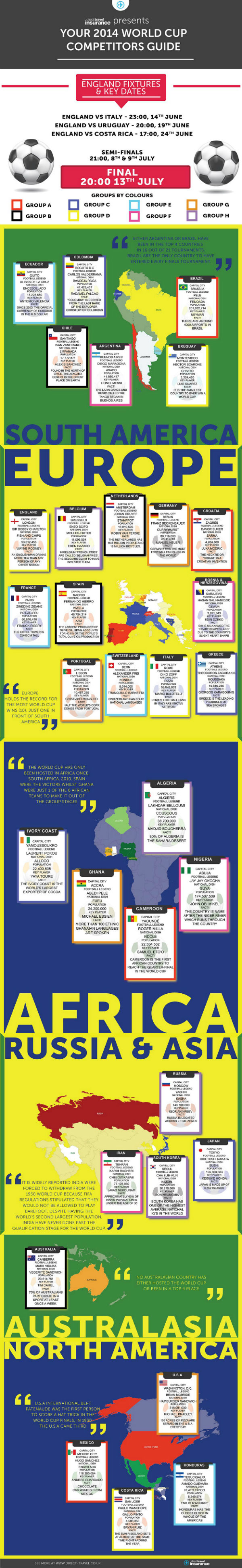 world-cup-2014_infographic