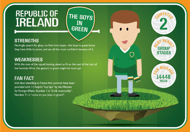Stay_Sourced_EURO_2016-REPUBLIC_OF_IRELAND[1]