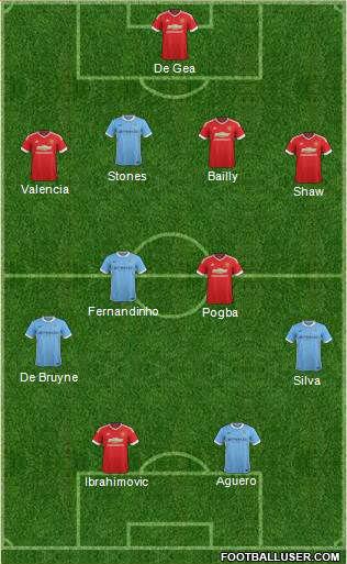 Man Utd Man City combined
